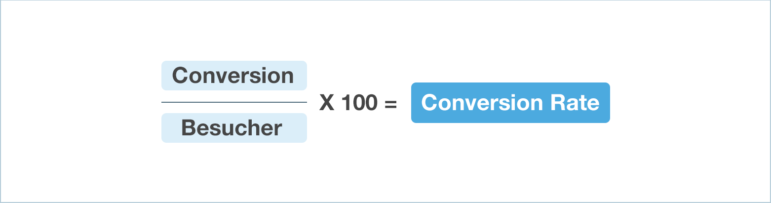 conversion-rate-img-1